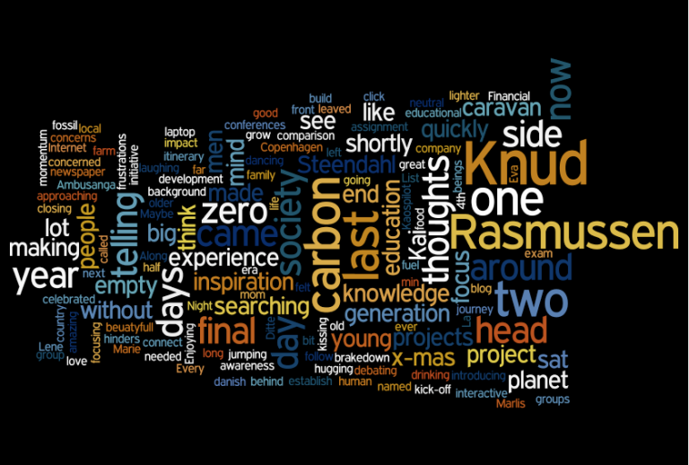 wordle-picture